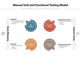 Manual Unit And Functional Testing Model