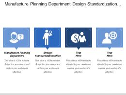 Manufacture Planning Department Design Standardization Office Annual Budget