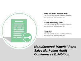 Manufactured Material Parts Sales Marketing Audit Conferences Exhibition