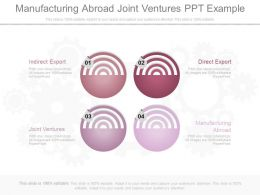 Manufacturing Abroad Joint Ventures Ppt Example