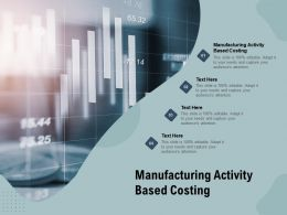 Manufacturing Activity Based Costing Ppt Powerpoint Presentation Styles Ideas Cpb