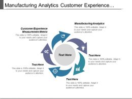 Manufacturing Analytics Customer Experience Measurement Metrics Talent Management Cpb