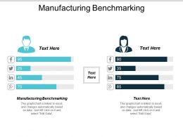 Manufacturing Benchmarking Ppt Powerpoint Presentation Styles Visuals Cpb