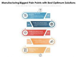 Manufacturing Biggest Pain Points With Best Optimum Solutions