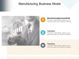 Manufacturing Business Model Ppt Powerpoint Presentation Inspiration Cpb