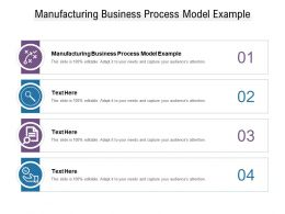 Manufacturing Business Process Model Example Ppt Powerpoint Presentation Slides Cpb