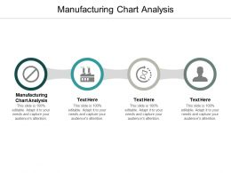Manufacturing Chart Analysis Ppt Powerpoint Presentation Show Layout Cpb