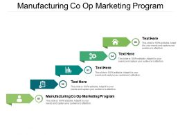Manufacturing Co Op Marketing Program Ppt Powerpoint Visual Aids Cpb