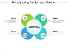 Manufacturing Configuration Services Ppt Powerpoint Presentation Summary Slide Portrait Cpb