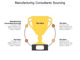 Manufacturing Consultants Sourcing Ppt Powerpoint Presentation Portfolio Layout Cpb