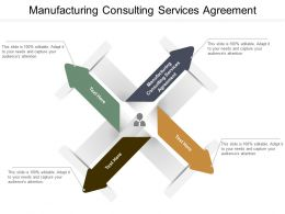 Manufacturing Consulting Services Agreement Ppt Powerpoint Presentation Ideas Portfolio Cpb