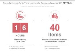 Manufacturing Cycle Time Inaccurate Business Forecast Kpi Ppt Slide