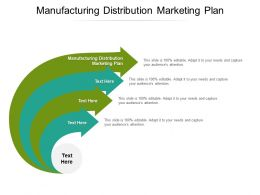Manufacturing Distribution Marketing Plan Ppt Powerpoint Presentation Summary Examples Cpb