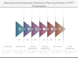 Manufacturing Enterprise Resource Planning Sample Of Ppt Presentation