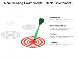 Manufacturing Environmental Effects Government Eradication Poverty Social Insurance