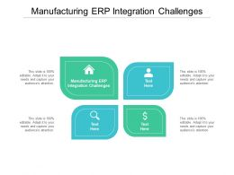 Manufacturing ERP Integration Challenges Ppt Powerpoint Presentation Slides File Formats Cpb