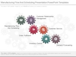 Manufacturing Flow And Scheduling Presentation Powerpoint Templates