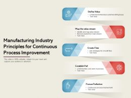 Manufacturing Industry Principles For Continuous Process Improvement