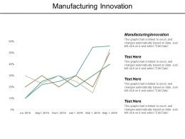 Manufacturing Innovation Ppt Powerpoint Presentation Pictures Gallery Cpb