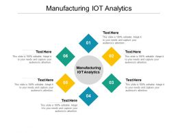 Manufacturing IOT Analytics Ppt Powerpoint Presentation Layouts Graphics Download Cpb