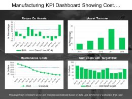 Manufacturing Kpi Dashboard Showing Cost Management And Asset Turnover
