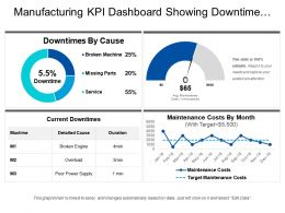 Manufacturing Kpi Dashboard Showing Downtime By Cause And Current Downtimes