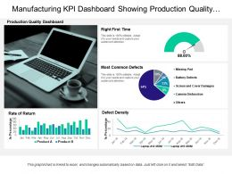 Manufacturing Kpi Dashboard Showing Production Quality And Defect Density