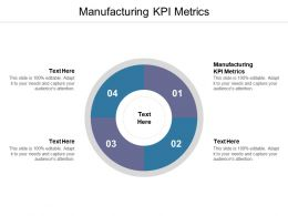 Manufacturing KPI Metrics Ppt Powerpoint Presentation Slides Layout Ideas Cpb