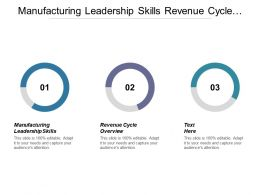 Manufacturing Leadership Skills Revenue Cycle Overview Revenue Cycle Management Cpb