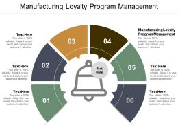 Manufacturing Loyalty Program Management Ppt Powerpoint Presentation Ideas Professional Cpb