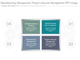 Manufacturing Management Project Lifecycle Management Ppt Image