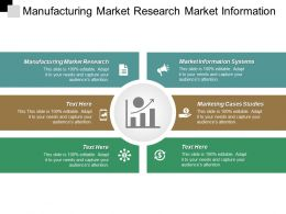 Manufacturing Market Research Market Information Systems Marketing Cases Studies Cpb