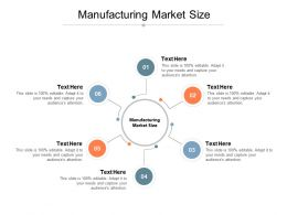 Manufacturing Market Size Ppt Powerpoint Presentation Styles Backgrounds Cpb