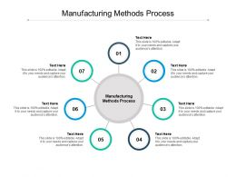 Manufacturing Methods Process Ppt Powerpoint Presentation Styles Ideas Cpb