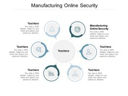 Manufacturing Online Security Ppt Powerpoint Presentation Professional Diagrams Cpb