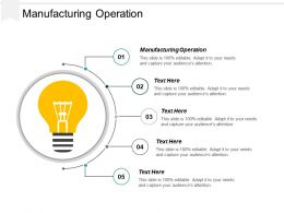 Manufacturing Operation Ppt Powerpoint Presentation Professional Diagrams Cpb
