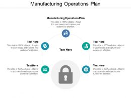 Manufacturing Operations Plan Ppt Powerpoint Presentation Styles Maker Cpb