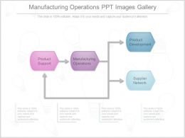 Manufacturing Operations Ppt Images Gallery
