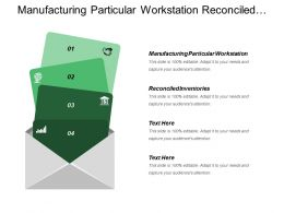 Manufacturing Particular Workstation Reconciled Inventories Posting Materials