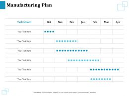 Manufacturing Plan Business Ppt Powerpoint Presentation Outline Visuals