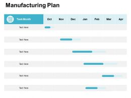 Manufacturing Plan Checklist Ppt Powerpoint Presentation Pictures Guidelines