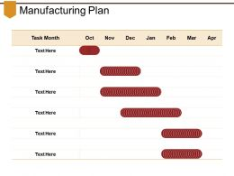 Manufacturing Plan Example Of Ppt