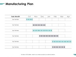 Manufacturing Plan Marketing Ppt Powerpoint Presentation Gallery Structure