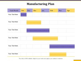 Manufacturing Plan Oct To Apr Ppt Powerpoint Presentation Slide Download