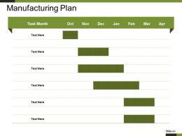 Manufacturing Plan Ppt Background Images