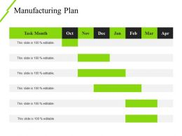 Manufacturing Plan Ppt Design Templates