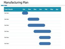 Manufacturing Plan Ppt Portfolio Background Designs