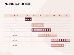 Manufacturing Plan Ppt Powerpoint Presentation Diagram Lists