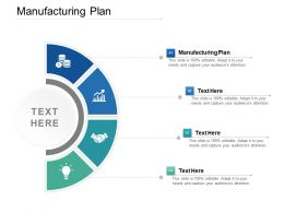 Manufacturing Plan Ppt Powerpoint Presentation Gallery Graphics Template Cpb