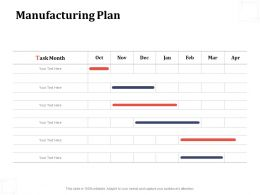 Manufacturing Plan Process Business Ppt Powerpoint Presentation File Maker